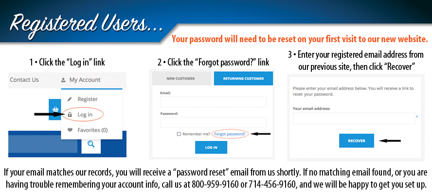 Registered users will need to reset their password on the first visit to the new site.